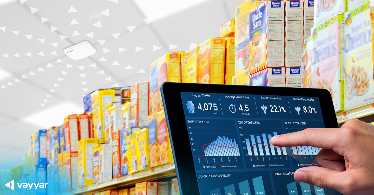 Vayyar retail sensors track kpis, shopper insights and inventory levels